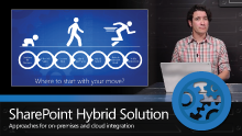 Accelerating Innovation with Hybrid: SharePoint Server 2016 and Office 365