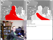 Coding4Fun Kinect Toolkit