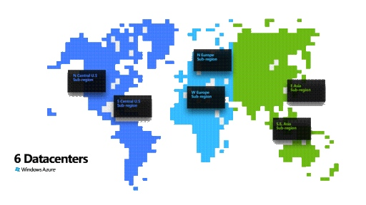 Windows Azure Data Centers