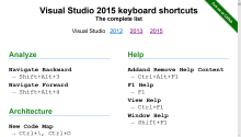 Cheating your way to VS 2015 Shortcut Cheatsheats