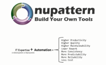 NuPattern is a tool that helps you build tools... Don't repeat manual, automate!