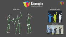 KinemotoSDK (Kinect v2 Web Player)