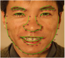 Mysteries of Kinect for Windows Face Tracking...