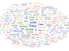 Your code as a cloud, word cloud that is...