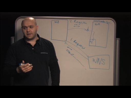 Episode 73 - Nick Harris on Push Notifications for Windows 8