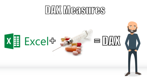 DAX Measures