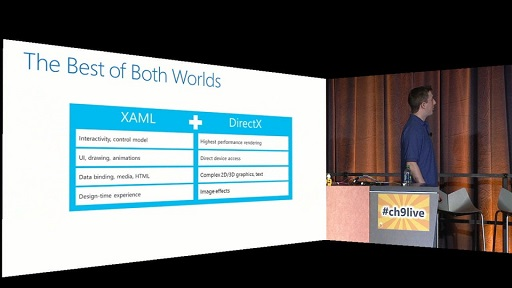 Combining XAML and DirectX in Metro style apps