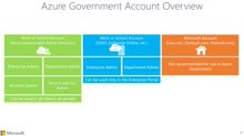 Announcing Azure Government On Demand Onboarding