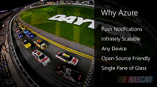 NASCAR on Microsoft Azure