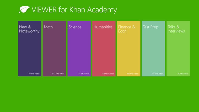 Khan Academy semantic zoom