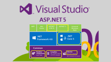 ASP.NET 5 com Entity Framework 7 no .NET Execution Environment (DNX)