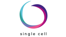 Single Cell Got More Than 1.5 Million Impressions with Microsoft GTM Services Marketing Campaign