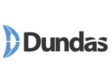 Dundas Seamlessly Integrates with Azure, Azure SQL Data Warehouse